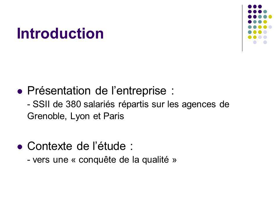 Introduction Présentation de l'entreprise : Contexte de l'étude :
