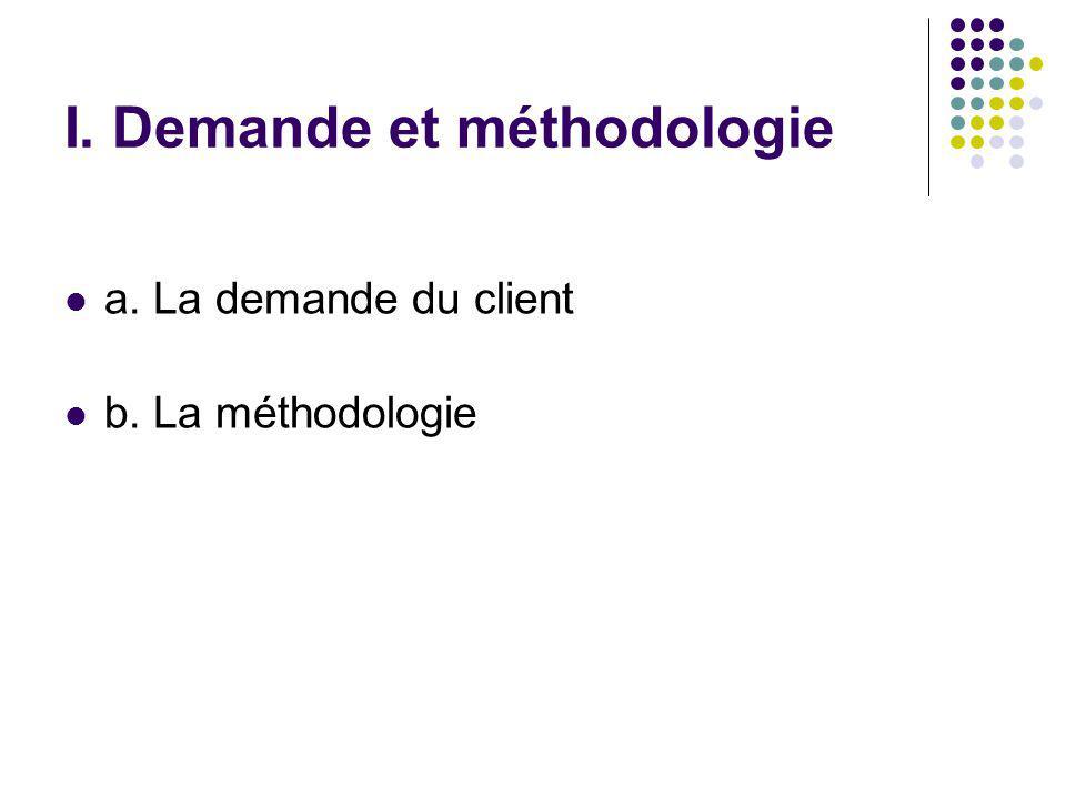 I. Demande et méthodologie