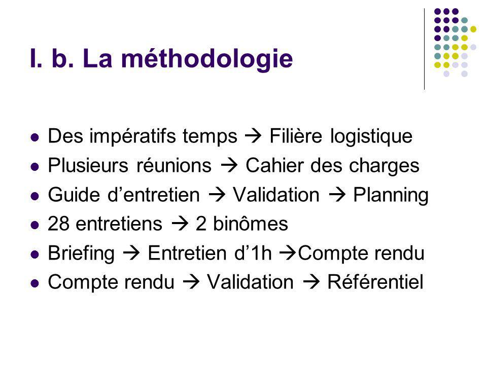 I. b. La méthodologie Des impératifs temps  Filière logistique
