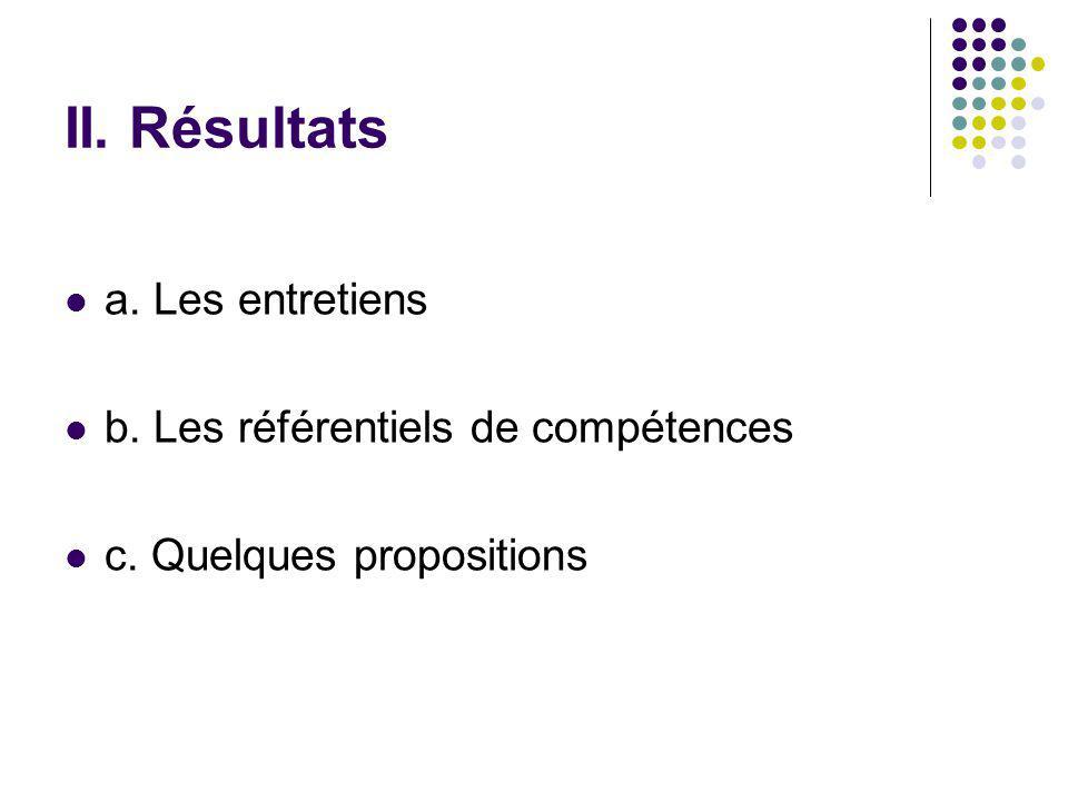 II. Résultats a. Les entretiens b. Les référentiels de compétences