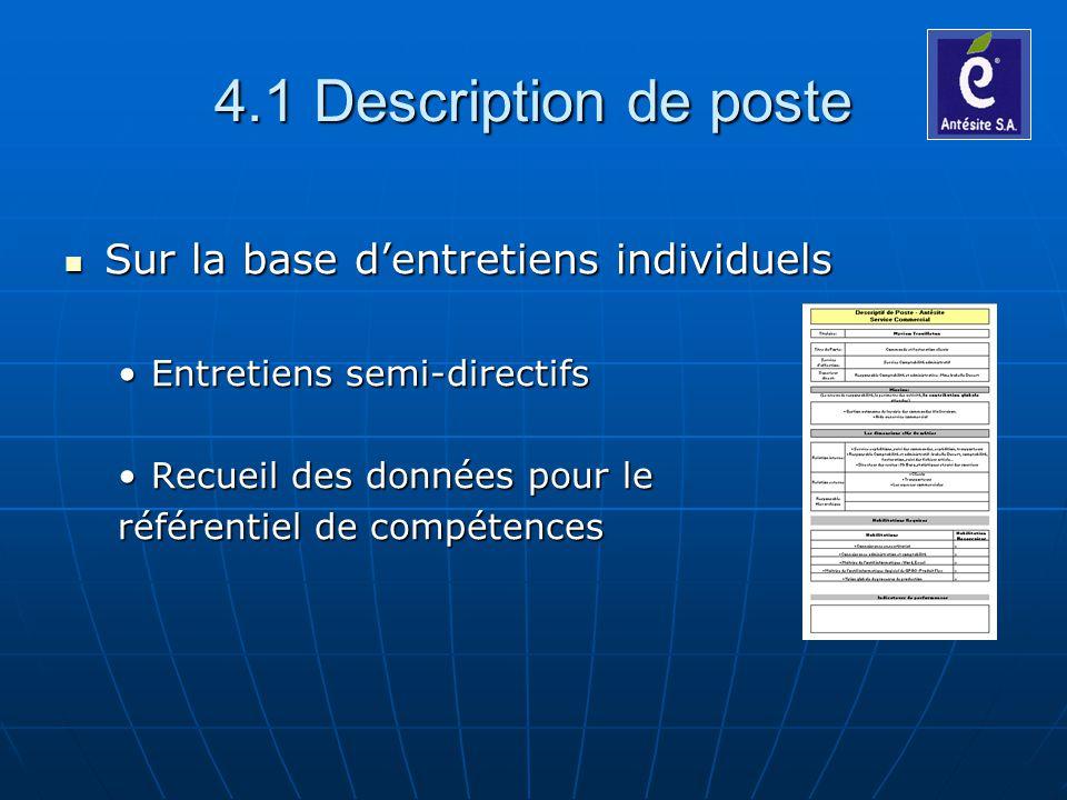 4.1 Description de poste Sur la base d'entretiens individuels