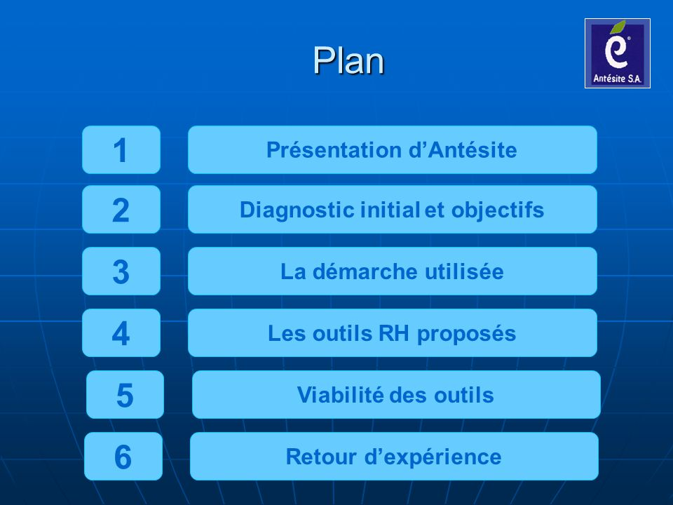 Présentation d'Antésite Diagnostic initial et objectifs
