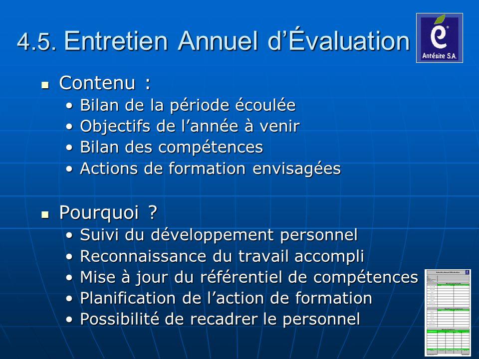 4.5. Entretien Annuel d'Évaluation