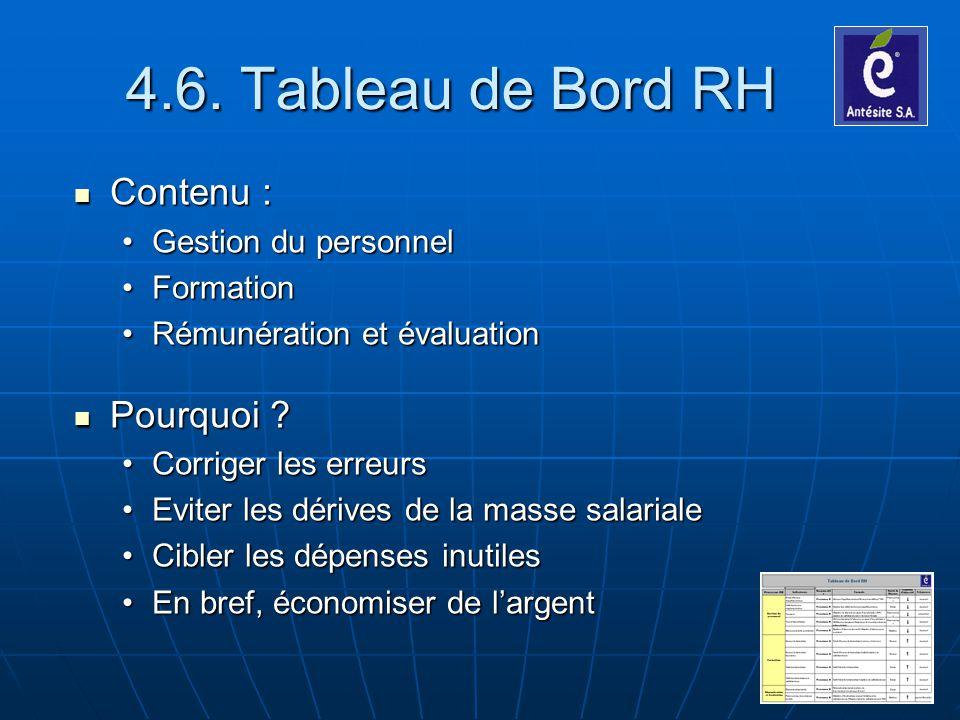 4.6. Tableau de Bord RH Contenu : Pourquoi Gestion du personnel