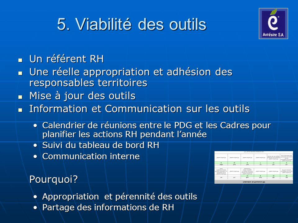 5. Viabilité des outils Un référent RH