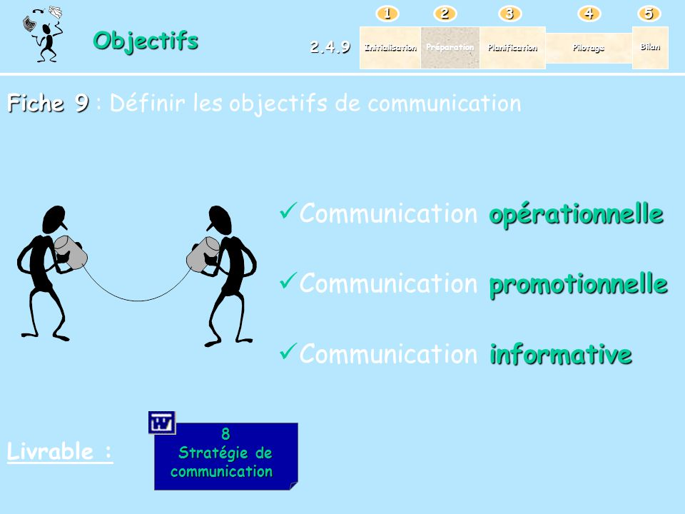 Communication opérationnelle Communication promotionnelle