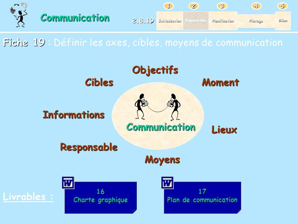 Fiche 19 : Définir les axes, cibles, moyens de communication