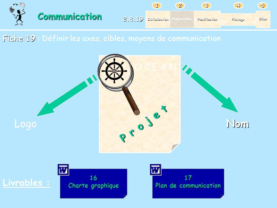 P r o j e t Logo Nom Communication O.C.E.A.N Livrables :