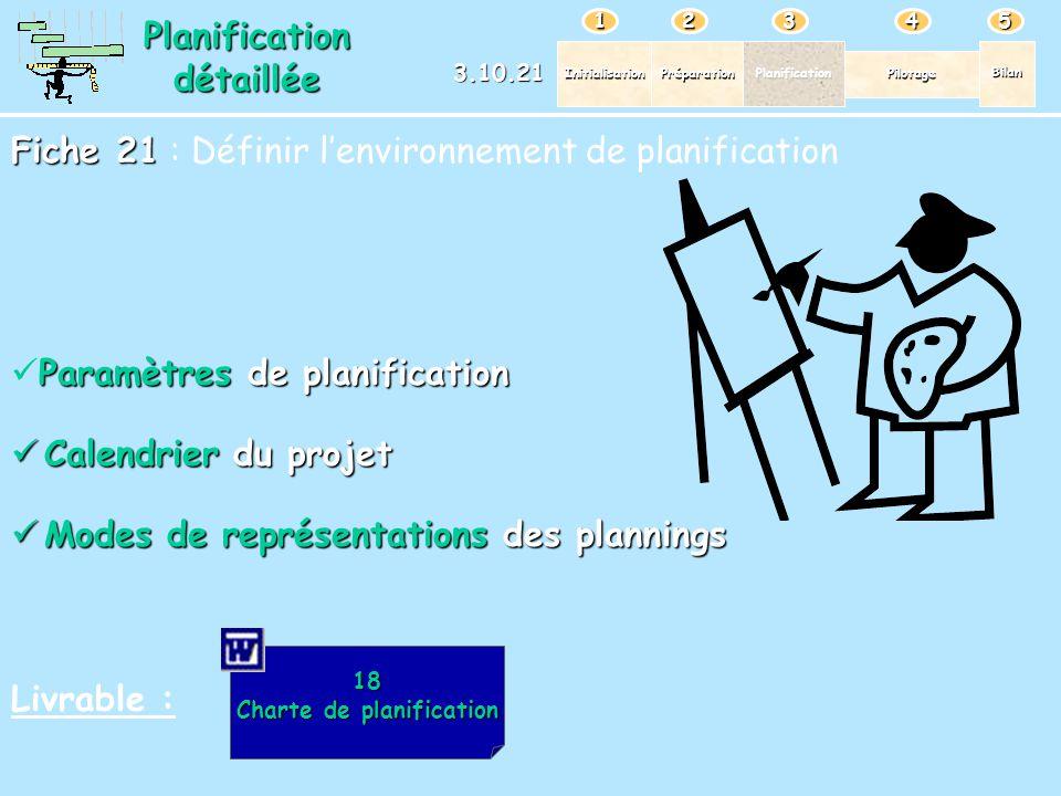 Charte de planification