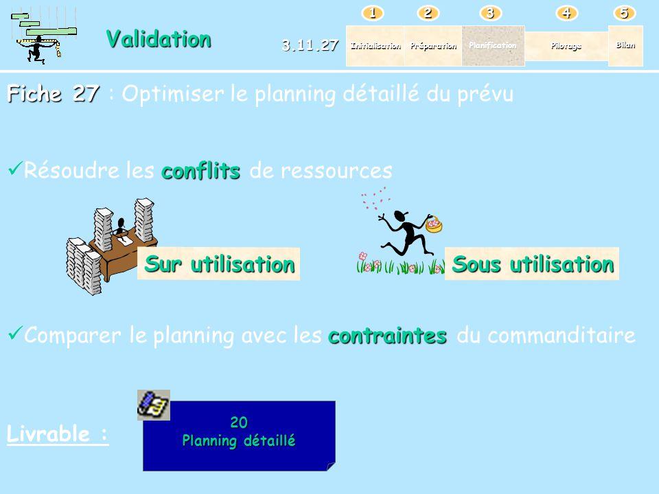Fiche 27 : Optimiser le planning détaillé du prévu