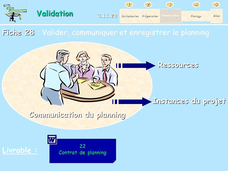 Fiche 28 : Valider, communiquer et enregistrer le planning