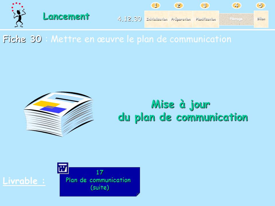 du plan de communication