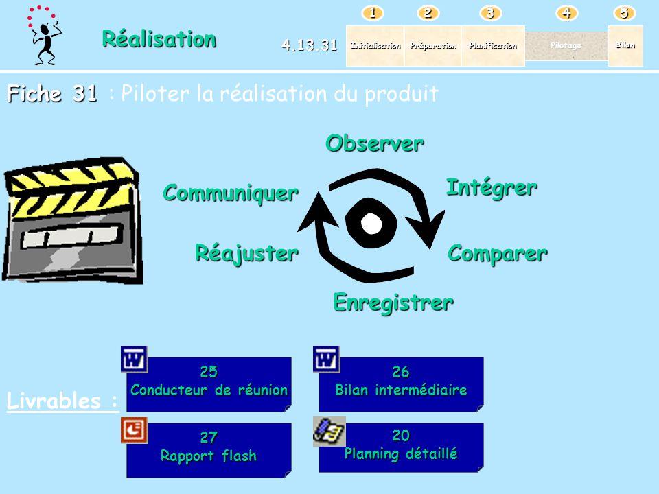 Fiche 31 : Piloter la réalisation du produit