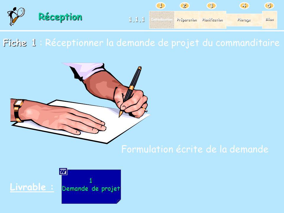 Fiche 1 : Réceptionner la demande de projet du commanditaire