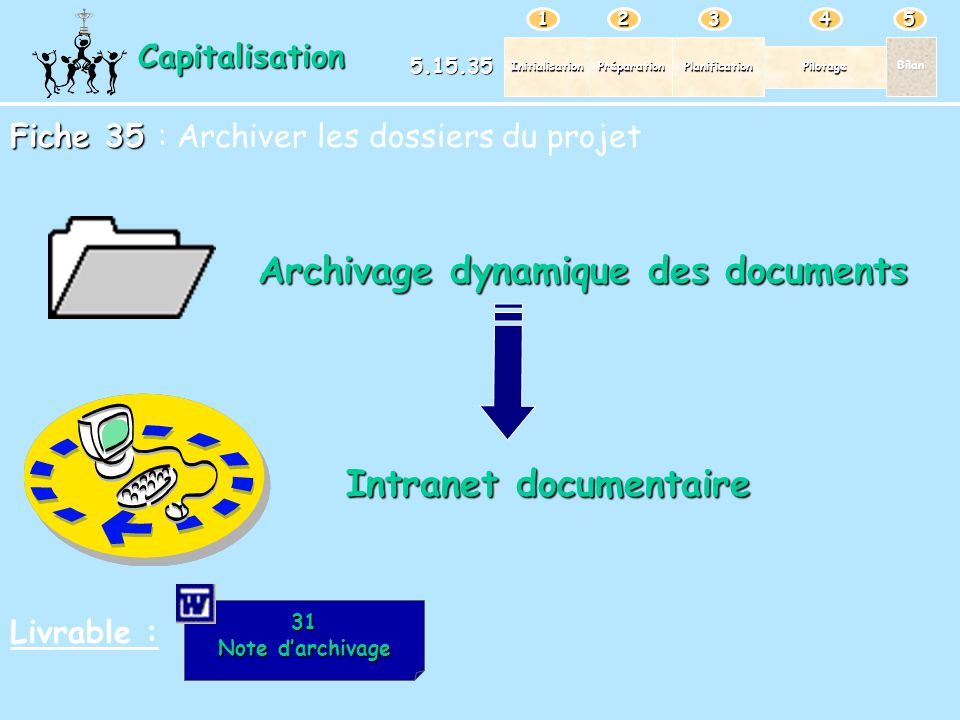 Archivage dynamique des documents