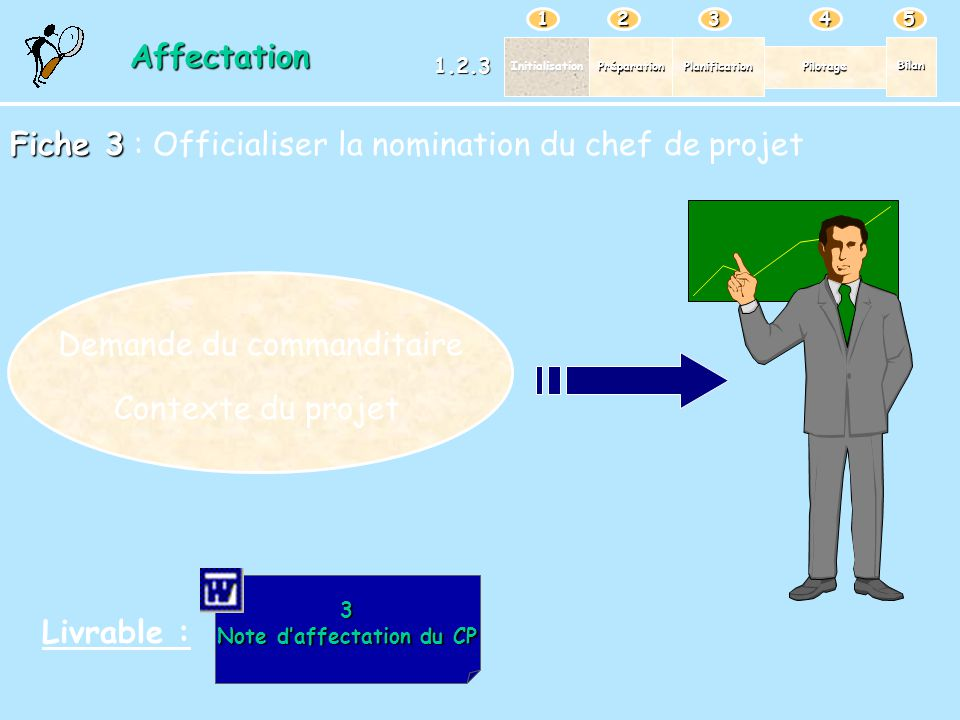Note d'affectation du CP