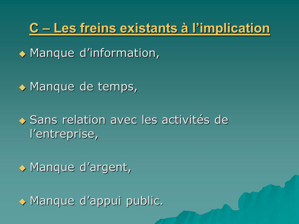 C – Les freins existants à l'implication
