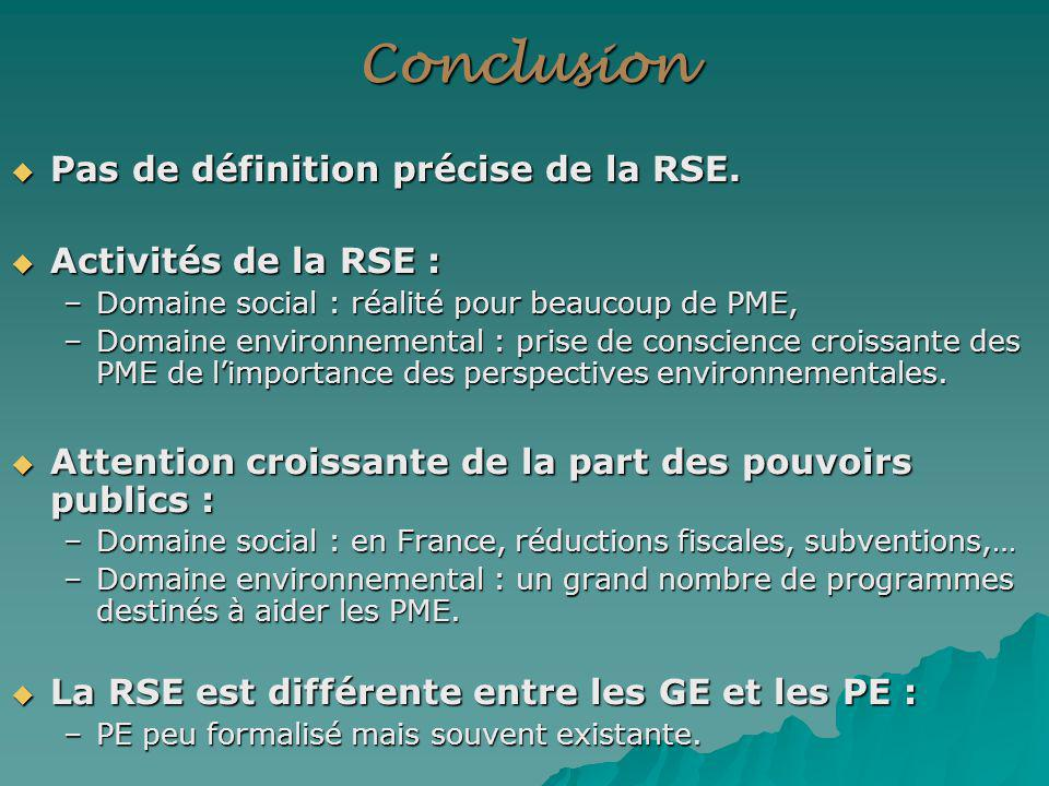 Conclusion Pas de définition précise de la RSE. Activités de la RSE :