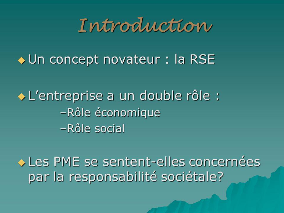 Introduction Un concept novateur : la RSE