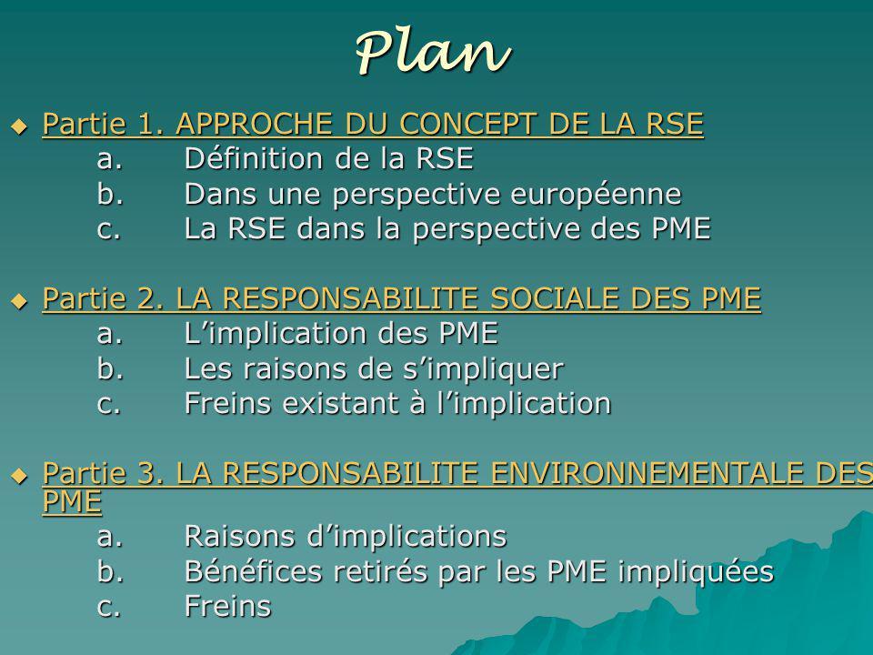 Plan Partie 1. APPROCHE DU CONCEPT DE LA RSE a. Définition de la RSE