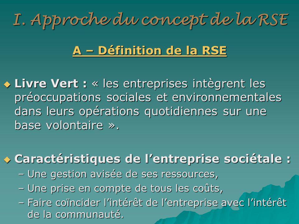 I. Approche du concept de la RSE