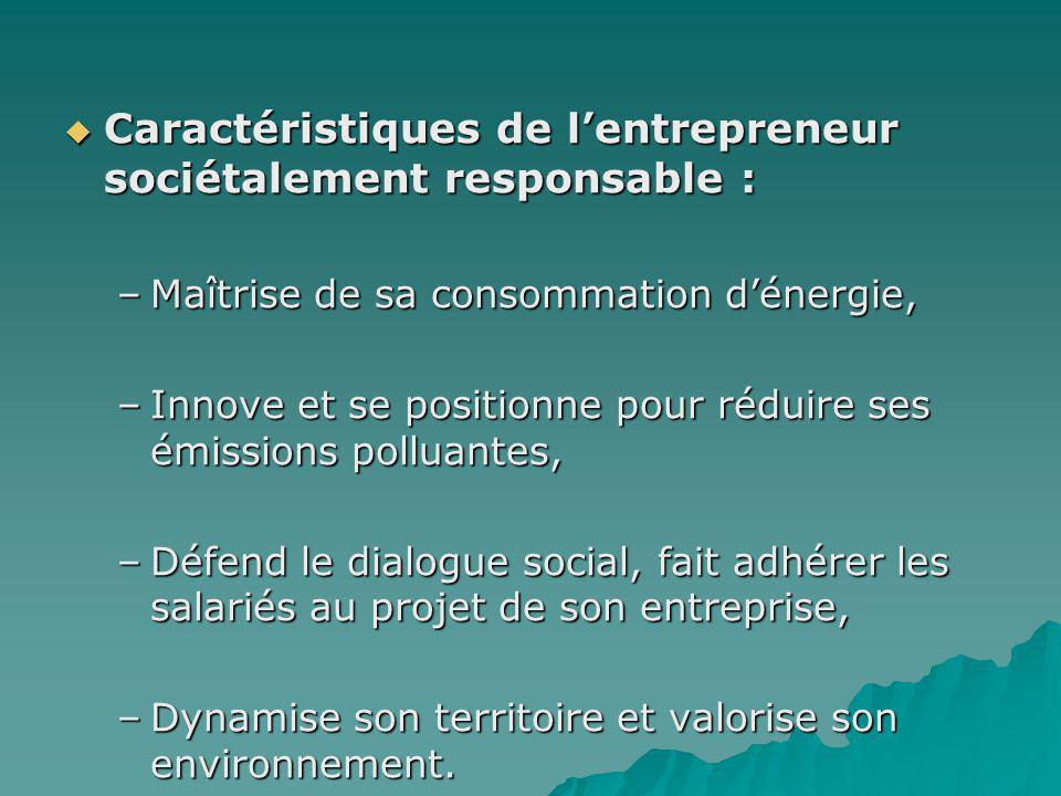 Caractéristiques de l'entrepreneur sociétalement responsable :