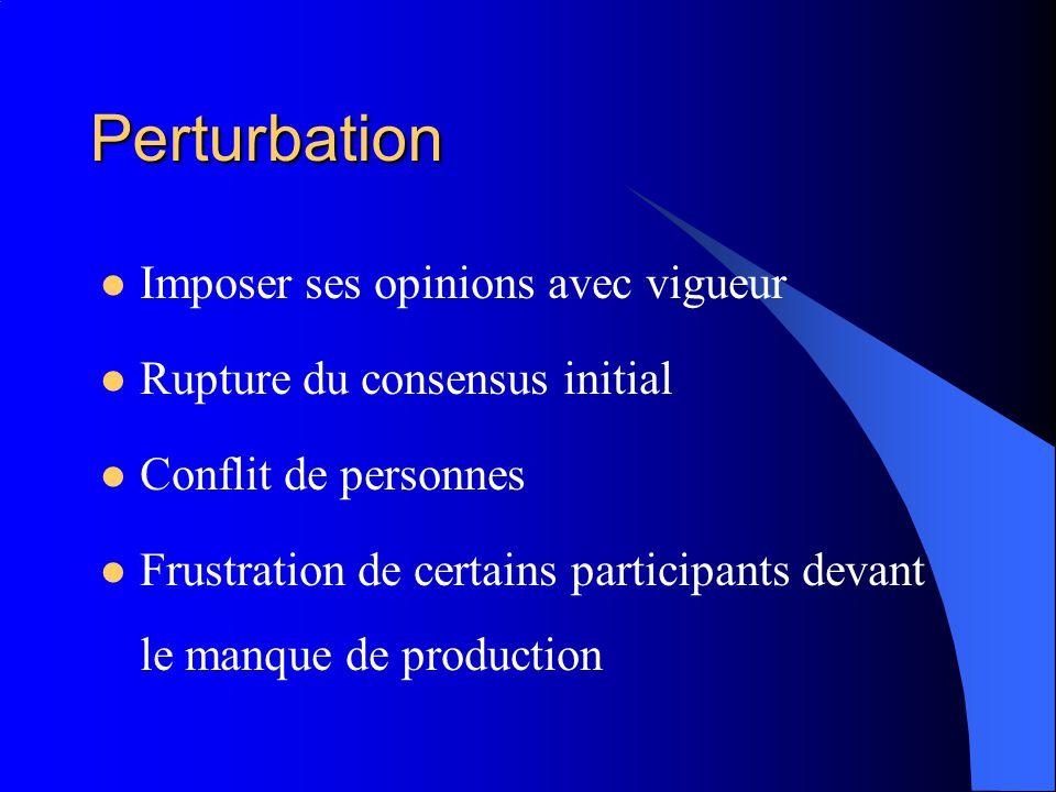 Perturbation Imposer ses opinions avec vigueur