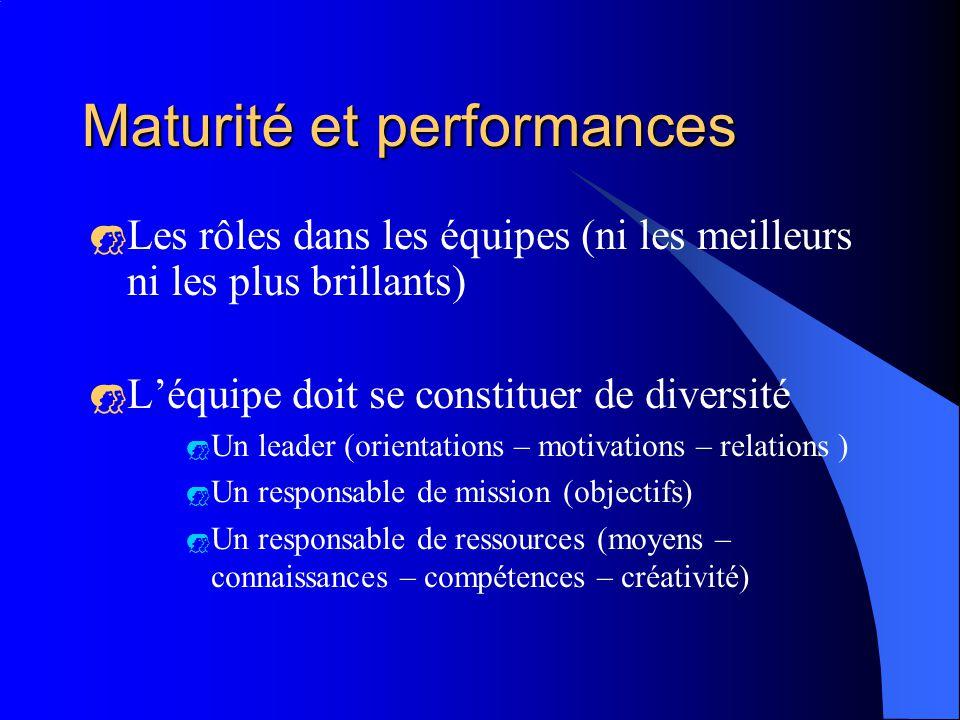 Maturité et performances