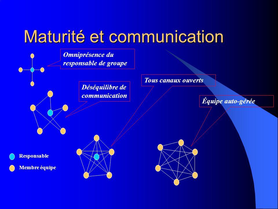 Maturité et communication
