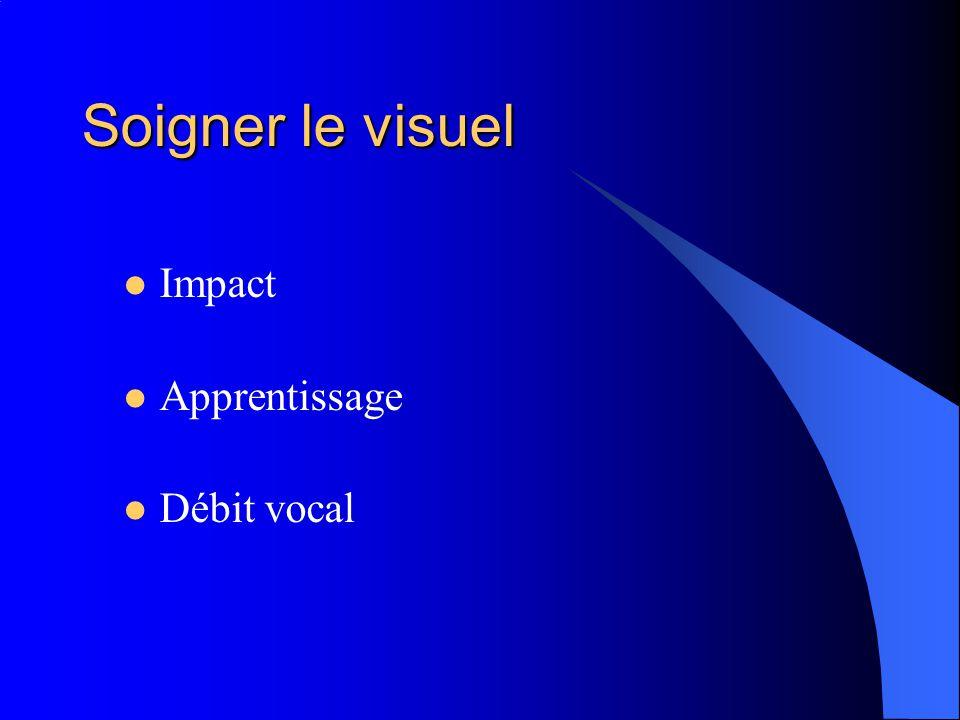 Soigner le visuel Impact Apprentissage Débit vocal
