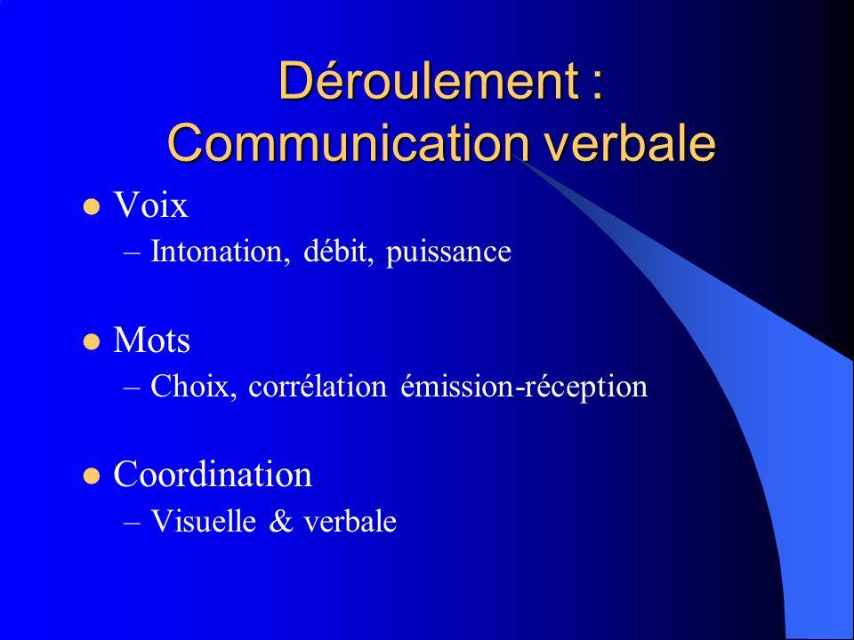 Déroulement : Communication verbale