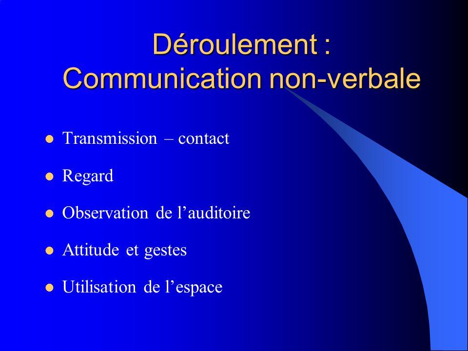 Déroulement : Communication non-verbale