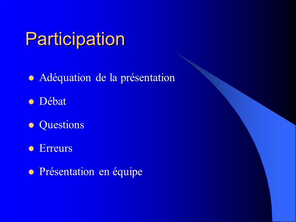 Participation Adéquation de la présentation Débat Questions Erreurs