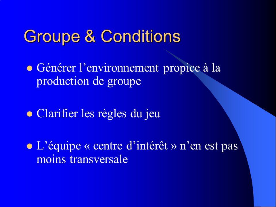 Groupe & Conditions Générer l'environnement propice à la production de groupe. Clarifier les règles du jeu.