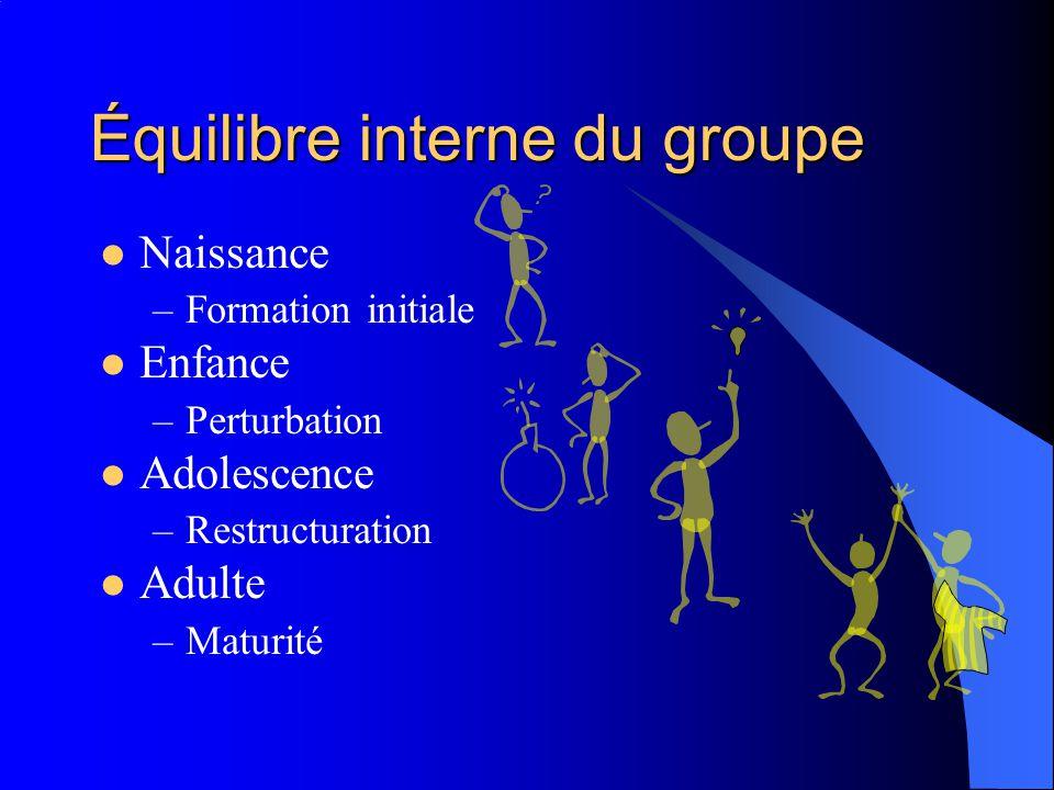 Équilibre interne du groupe