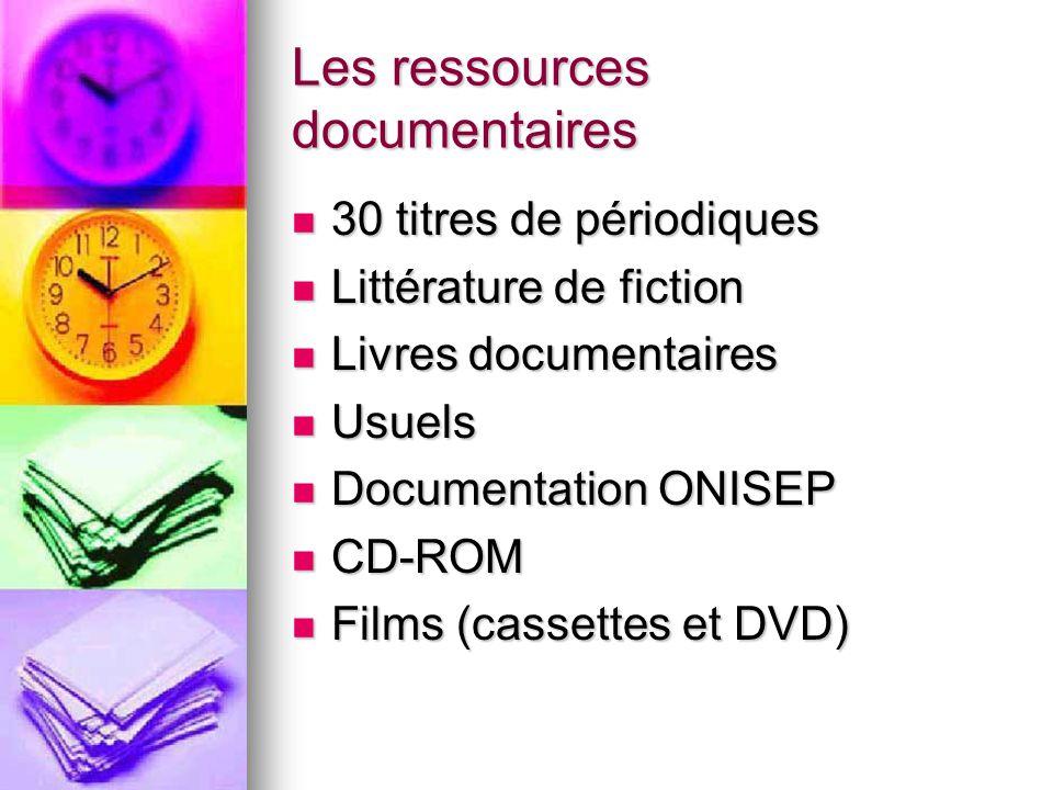 Les ressources documentaires