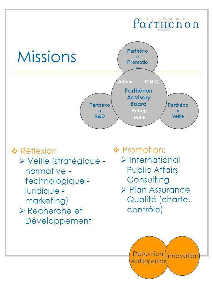 Parthénon Advisory Board