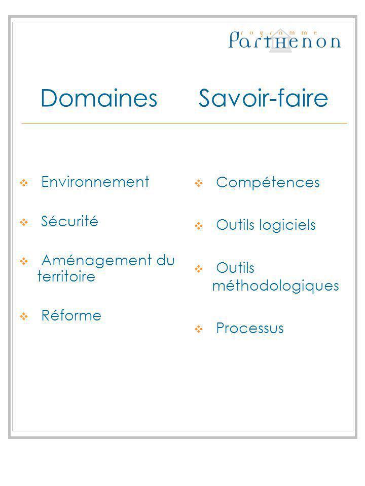 Domaines Savoir-faire