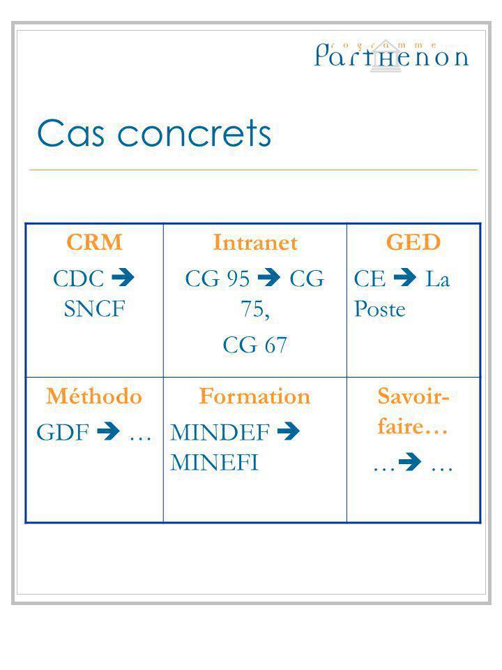 Cas concrets CRM CDC  SNCF Intranet CG 95  CG 75, CG 67 GED