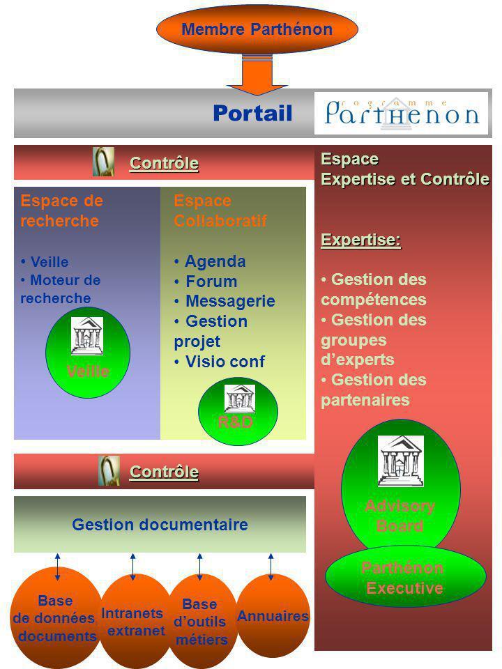 Portail Membre Parthénon Contrôle Espace Expertise et Contrôle