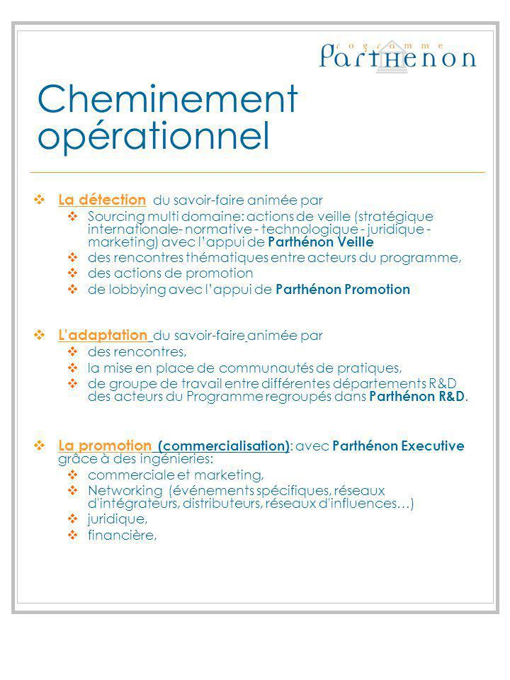 Cheminement opérationnel