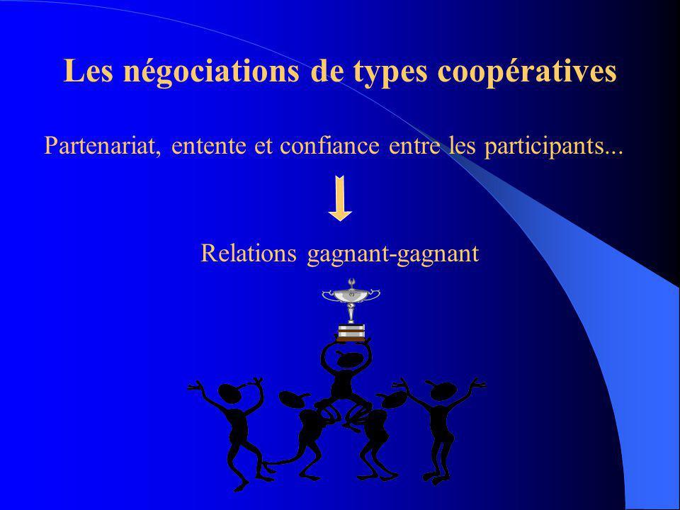 Les négociations de types coopératives