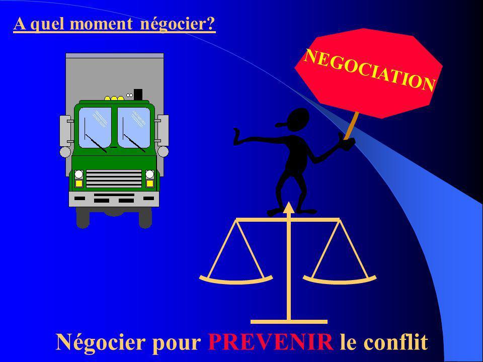 Négocier pour PREVENIR le conflit