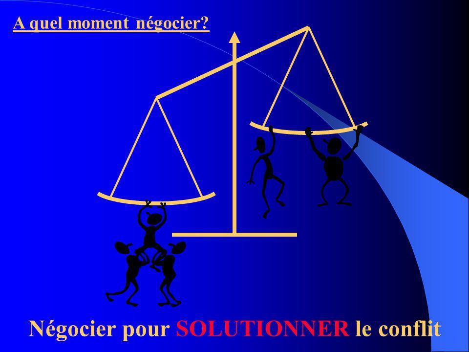 Négocier pour SOLUTIONNER le conflit