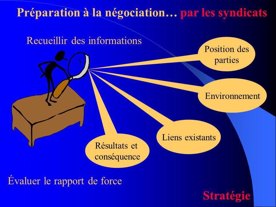 Préparation à la négociation… par les syndicats