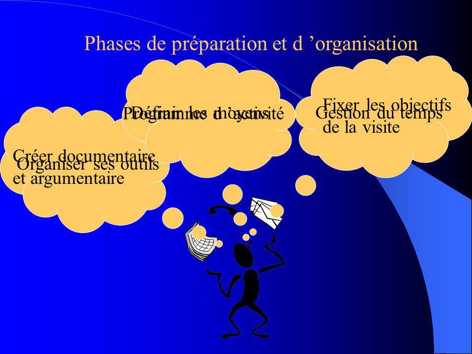 Phases de préparation et d 'organisation