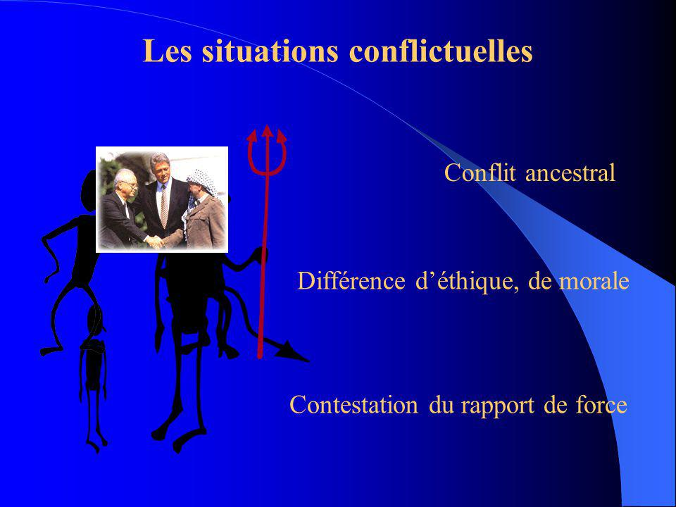 Les situations conflictuelles
