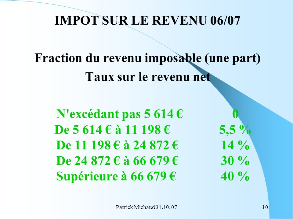 Fraction du revenu imposable (une part)