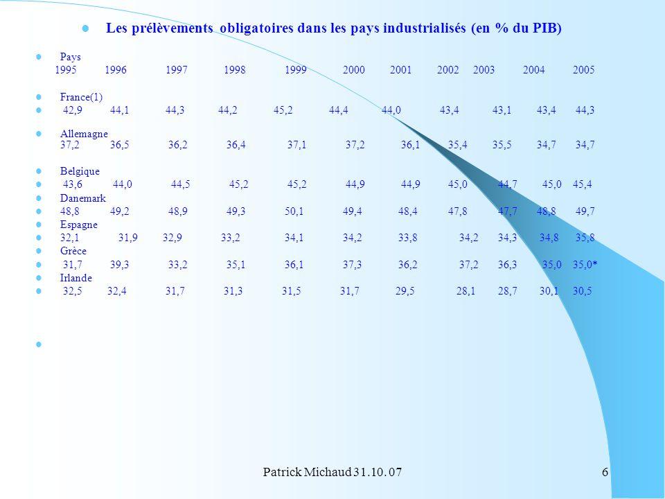 Les prélèvements obligatoires dans les pays industrialisés (en % du PIB)