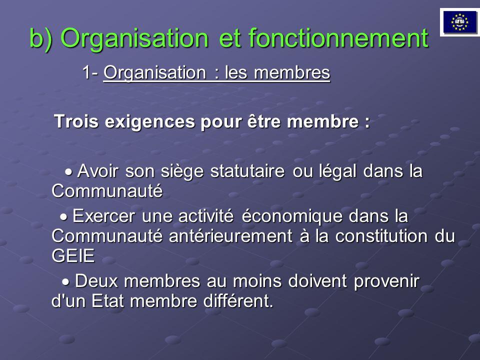 b) Organisation et fonctionnement